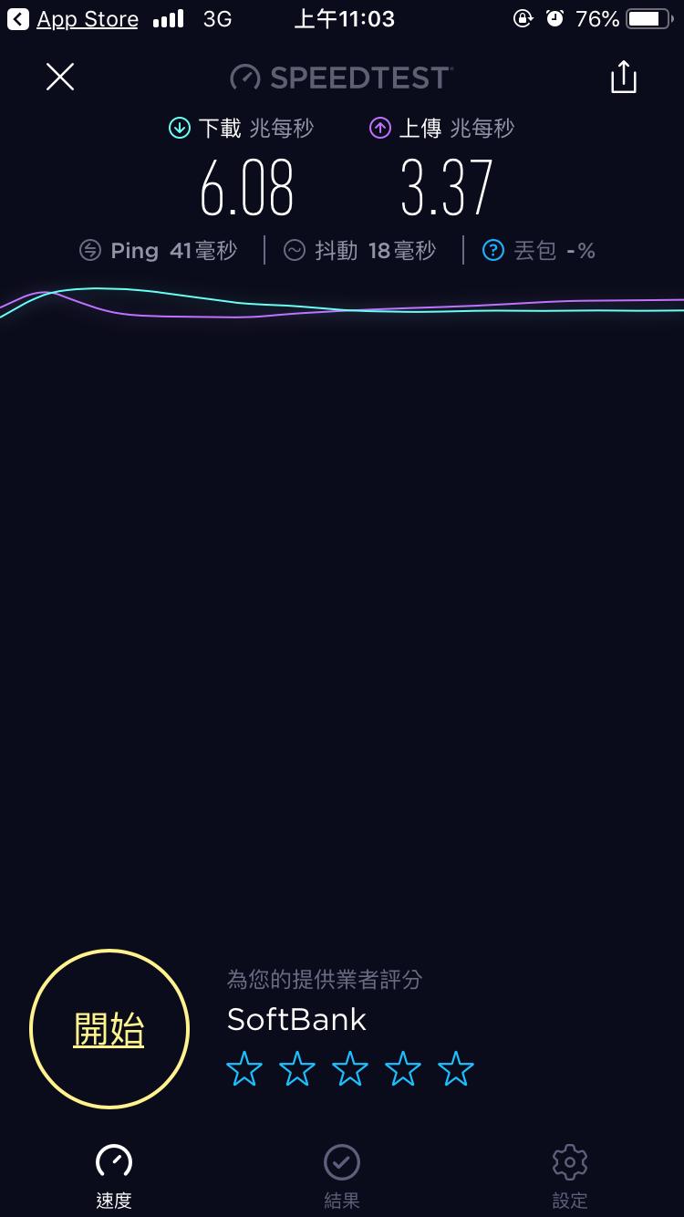 日本SIM卡測速
